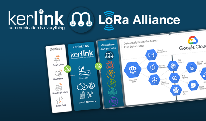 Kerlink and Microshare Announce LoRaWAN™ Integration in Google Cloud IoT