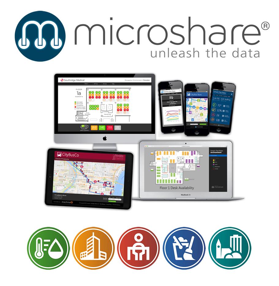Microsoft incorporates Microshare in its ScaleUp Program for 2018